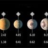 Hệ thống hành tinh gần Trái đất có thể có sự sống