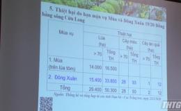 Bộ NN&PTNT sơ kết sản xuất vụ Đông Xuân 2019-2020
