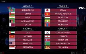 Vòng loại World Cup 2022: Tuyển Việt Nam đụng Thái Lan, Malaysia và Indonesia
