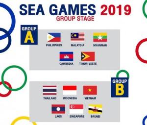 Việt Nam cùng bảng với Thái Lan và Indonesia tại SEA Games 2019