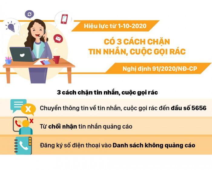 nghi-dinh-thang-10-2_bgwe