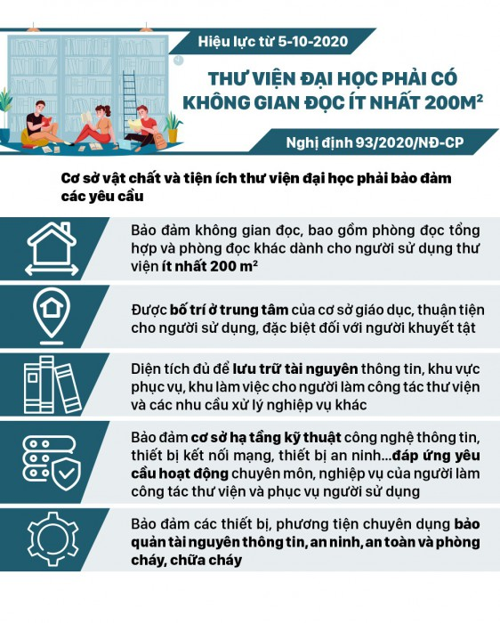 nghi-dinh-thang-10-3_sclw