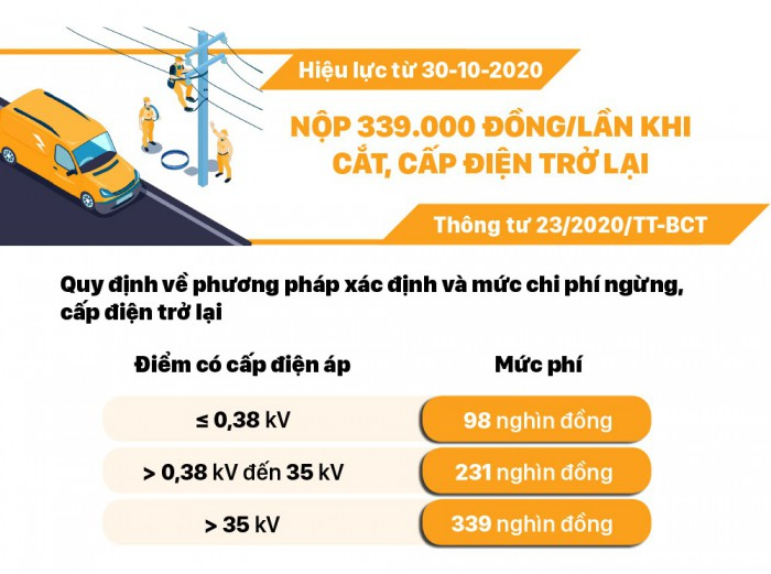 nghi-dinh-thang-10-8_drle