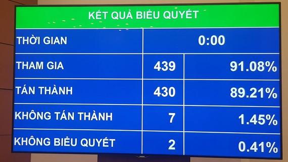bang-ket-qua_csrm