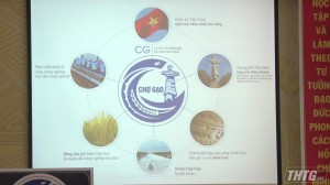 Chợ Gạo tổ chức công bố và trao giải Cuộc thi sáng tác Logo