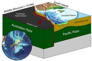 """Trái Đất có """"lục địa thứ 8″, đang nuốt đại dương"""