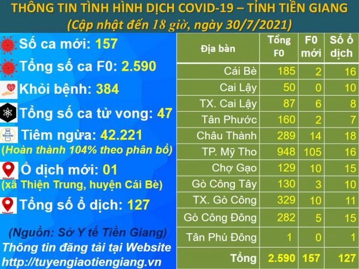 file_20210730_205658_chieu-30-7-dang-lai