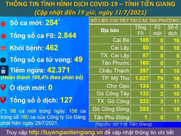 file_20210731_213201_chieu-31-7-dang