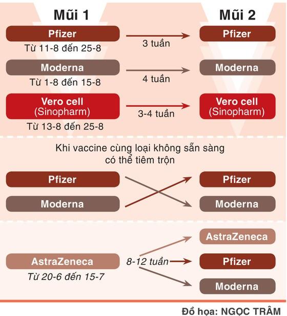 tiemvaccine_liol